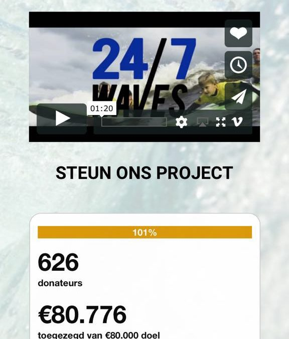 Crowdfunding doel €80.000 behaald!