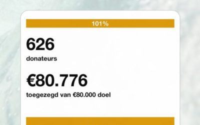 Crowdfunding doel €80.000 behaald!